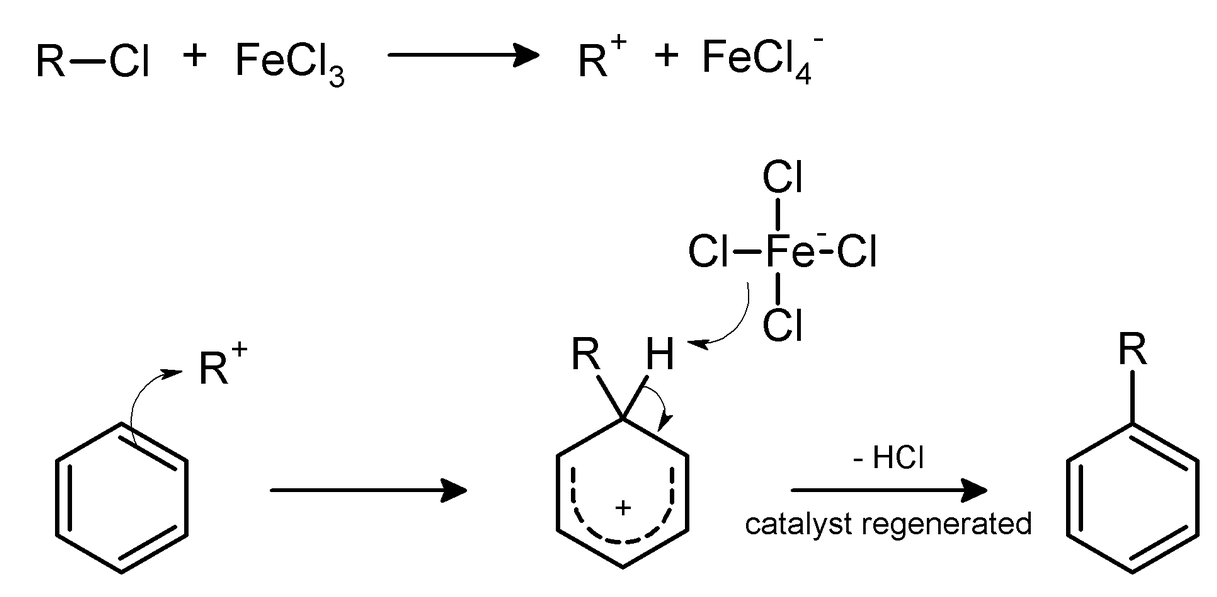 Main Difference - Friedel Crafts Acylation vs Alkylation