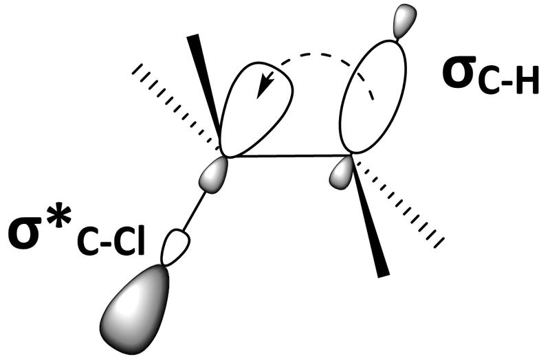 Main Difference - Hyperconjugation vs Resonance