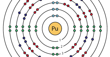 Difference Between Plutonium and Uranium