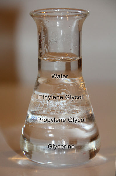 Difference Between Propylene Glycol and Glycerin