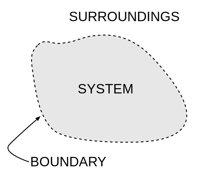 Difference Between Adiabatic and Isolated System