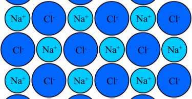 Difference Between Atomic Structure and Crystal Structure