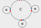 Difference Between Covalent Molecular and Covalent Network
