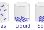 Difference Between Phase of Matter and State of Matter