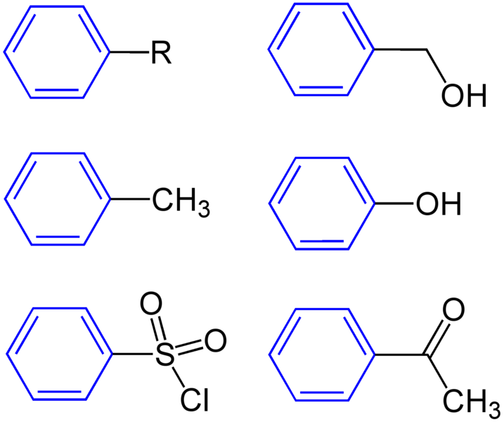 Difference Between Phenol and Phenyl