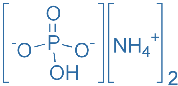 Inorganic Phosphate Difference Betw...