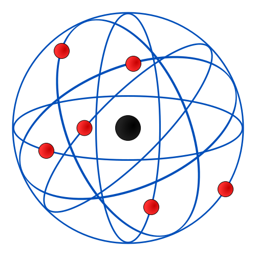 Difference Between Rutherford and Bohr Model