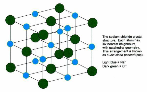 Main Difference - Metal Halide vs High Pressure Sodium