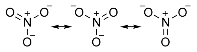 Difference Between Nitrogen and Nitrate - 1
