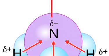 Difference Between Polar and Nonpolar Dielectrics