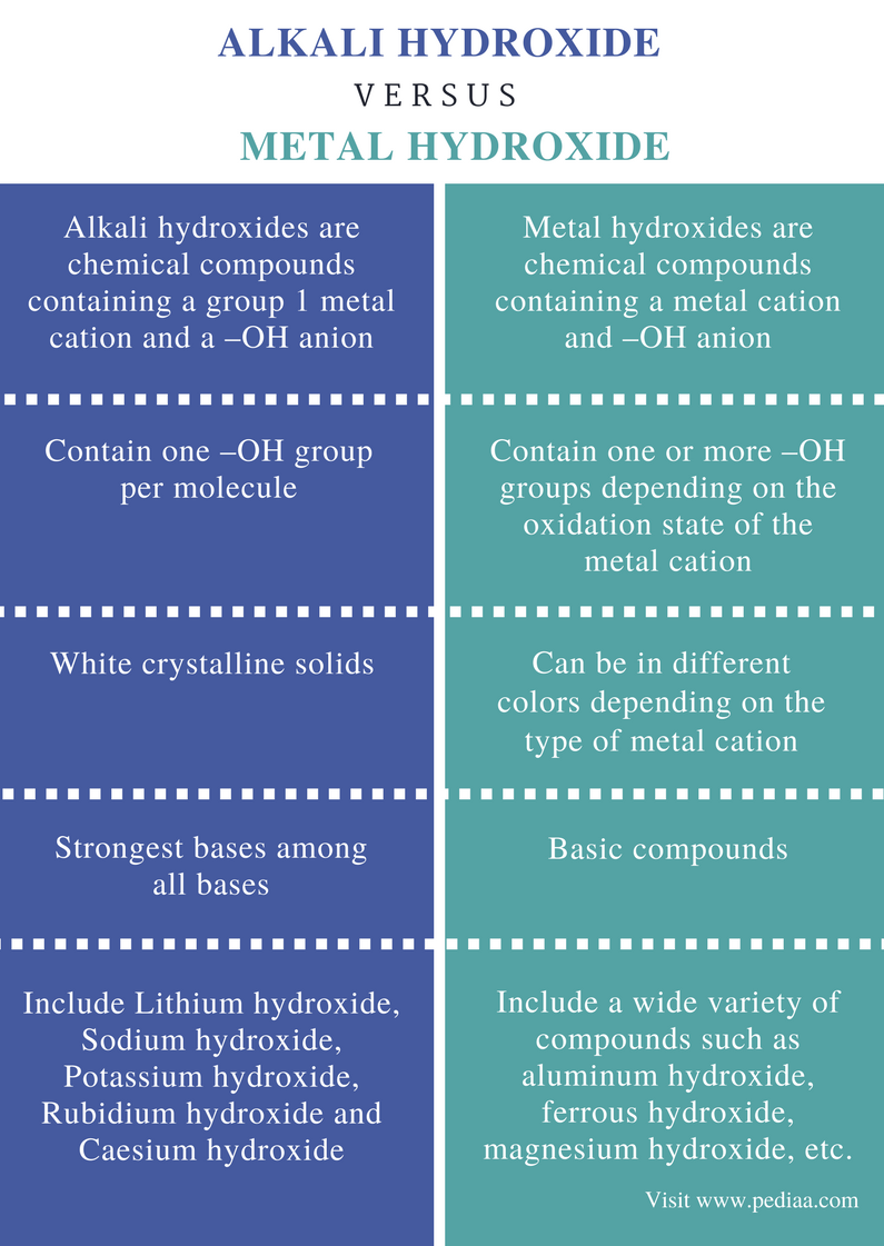 Definition Of Physical Properties Of Metals