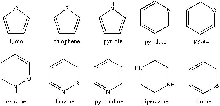 Main Difference - Homocyclic vs Heterocyclic Compounds