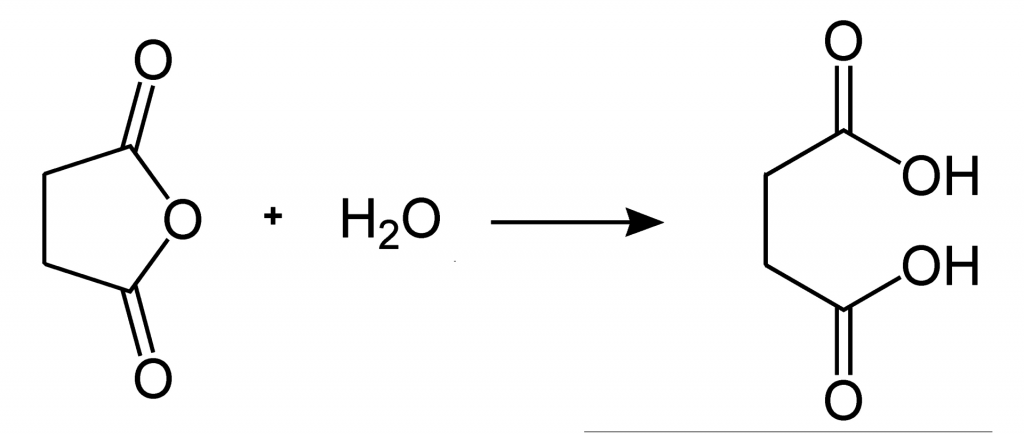Main Difference - Hydrolysis vs Hydration