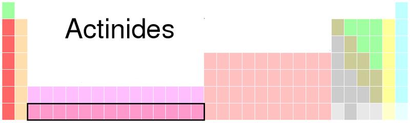 Main Difference - Lanthanoids vs Actinoids