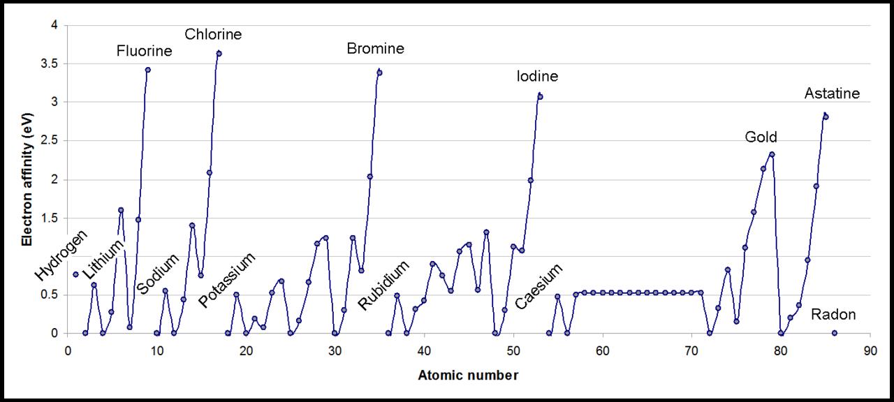 Periodic table lithium periodic table wikipedia periodic table periodic table lithium periodic table wikipedia difference between lithium and other alkali metals definition urtaz Images