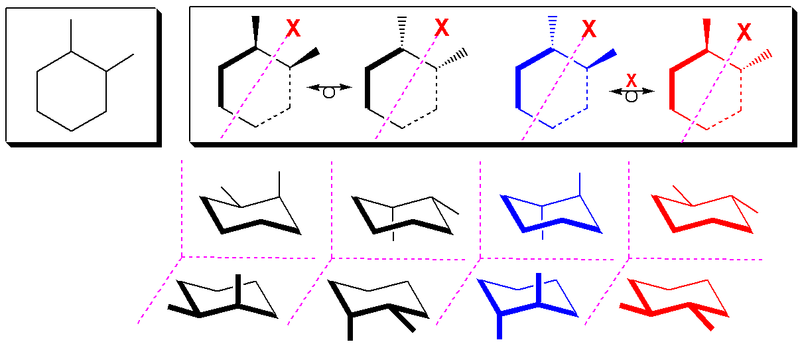 how to draw enantiomers of cyclohexane