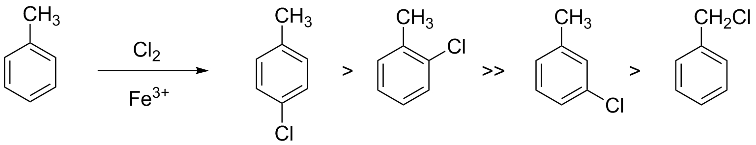 Main Difference - Regiochemistry vs Stereochemistry
