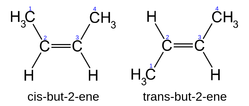 Difference Between Regiochemistry and Stereochemistry