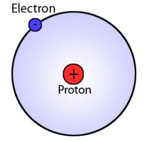 Difference Between Beta Particle and Electron