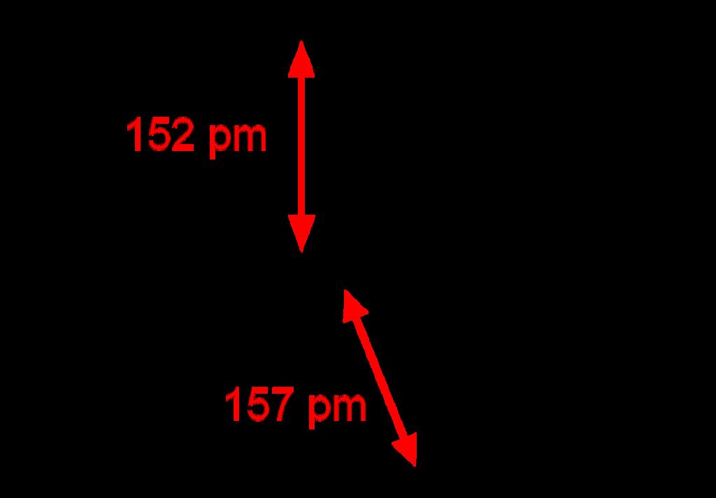 Main Difference - Binary Acids vs Oxyacids