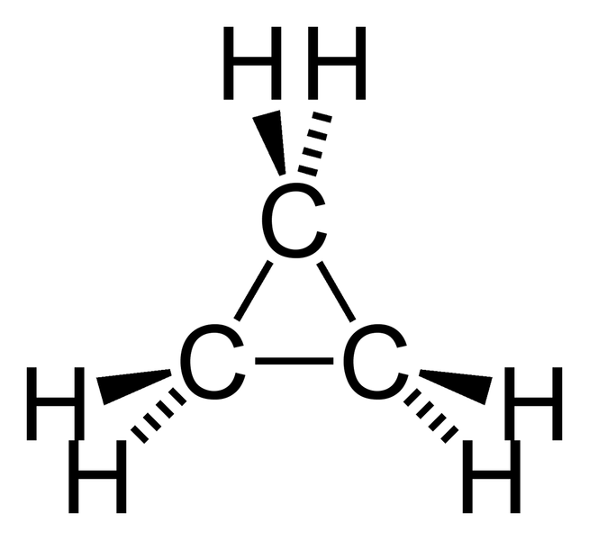 Difference Between Saturated and Unsaturated Compounds