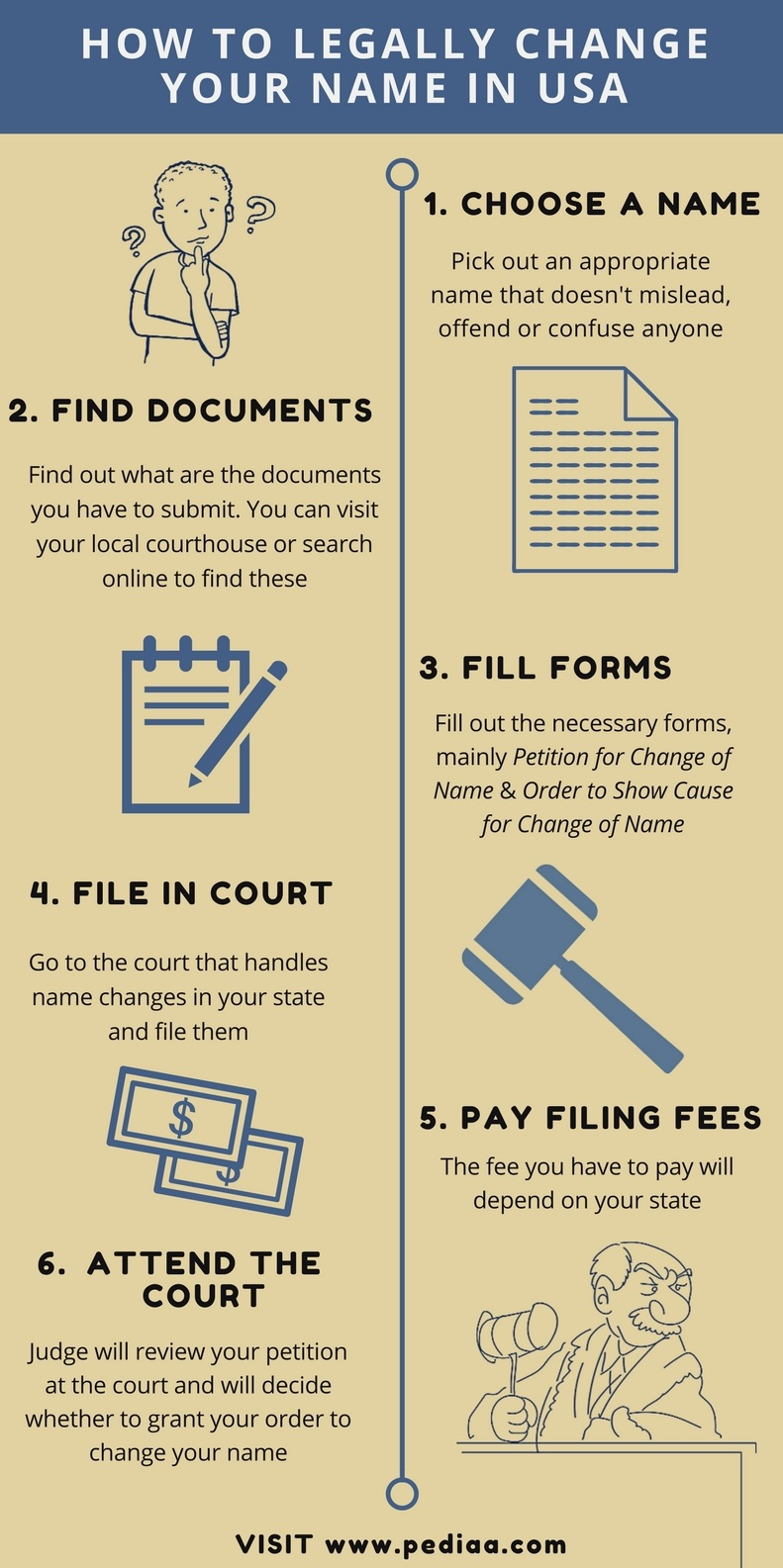 How to Legally Change Your Name in USA - Inforgrap