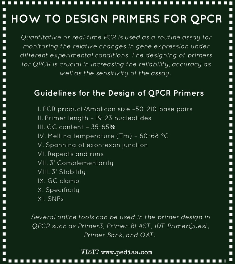How to Design Primers for QPCR - Infograph