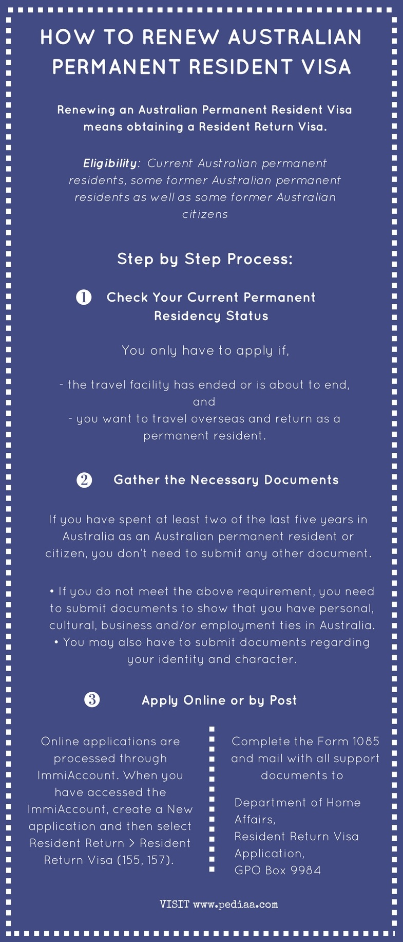 How to Renew Australian Permanent Resident Visa_Infographic