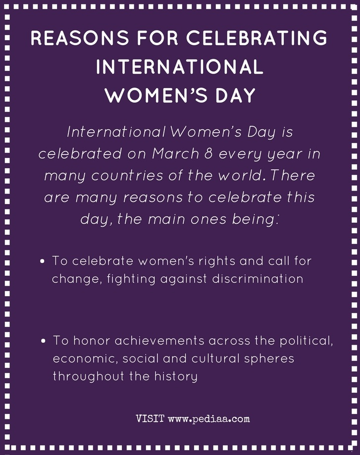 Reasons for Celebrating International Women's Day - Infographic