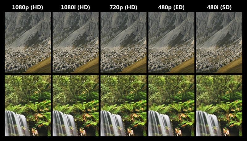 Difference Between 1080i and 1080p