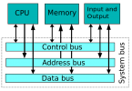 Difference Between Address Bus and Data Bus