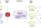 Difference Between Database and Data Warehouse