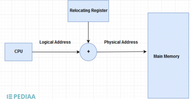 Difference Between Logical and Physical Address