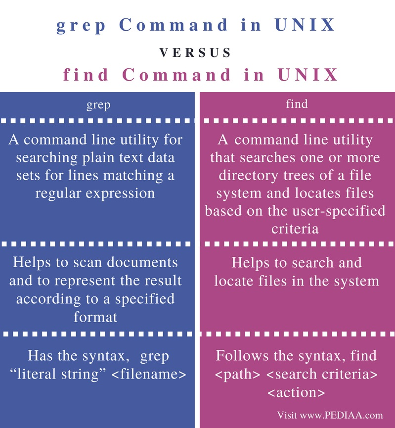 binary file grep linux option
