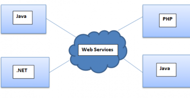 What is the Difference Between SOAP and REST Web Services