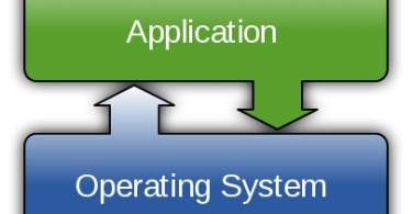 Difference Between Single User and Multiuser Operating System