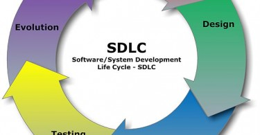 Difference Between SDLC and STLC
