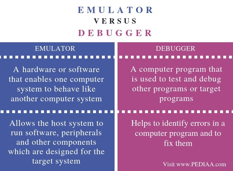 Difference Between Emulator and Debugger - Comparison Summary