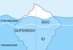 Difference Between ID and Superego_Figure 2