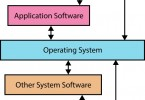 Difference Between Monolithic and Layered Operating Systems