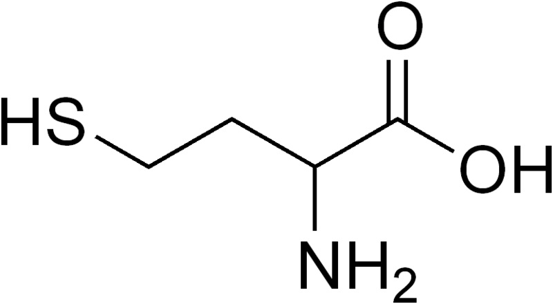 Difference Between CRP and Homocysteine