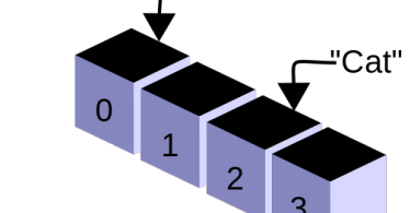 Difference Between 1D and 2D Array