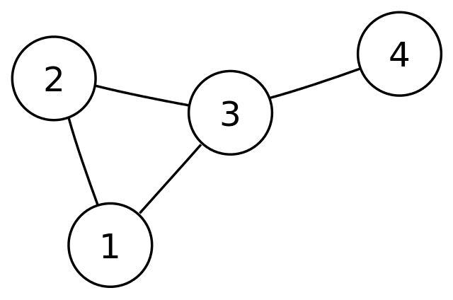 Main Difference - Directed vs Undirected Graph