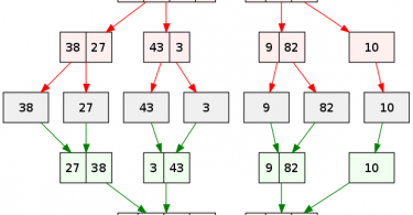 Difference Between Divide and Conquer and Dynamic Programming