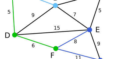 Difference Between Prims and Krushal Algorithm