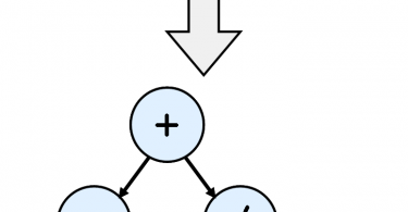 Difference Between Recursive Descent Parsing and Predictive Parsing