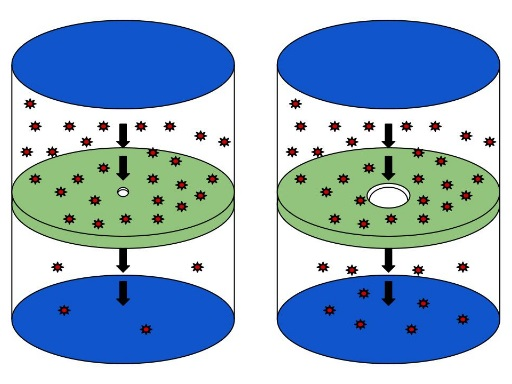 Difference Between Diffusion and Effusion