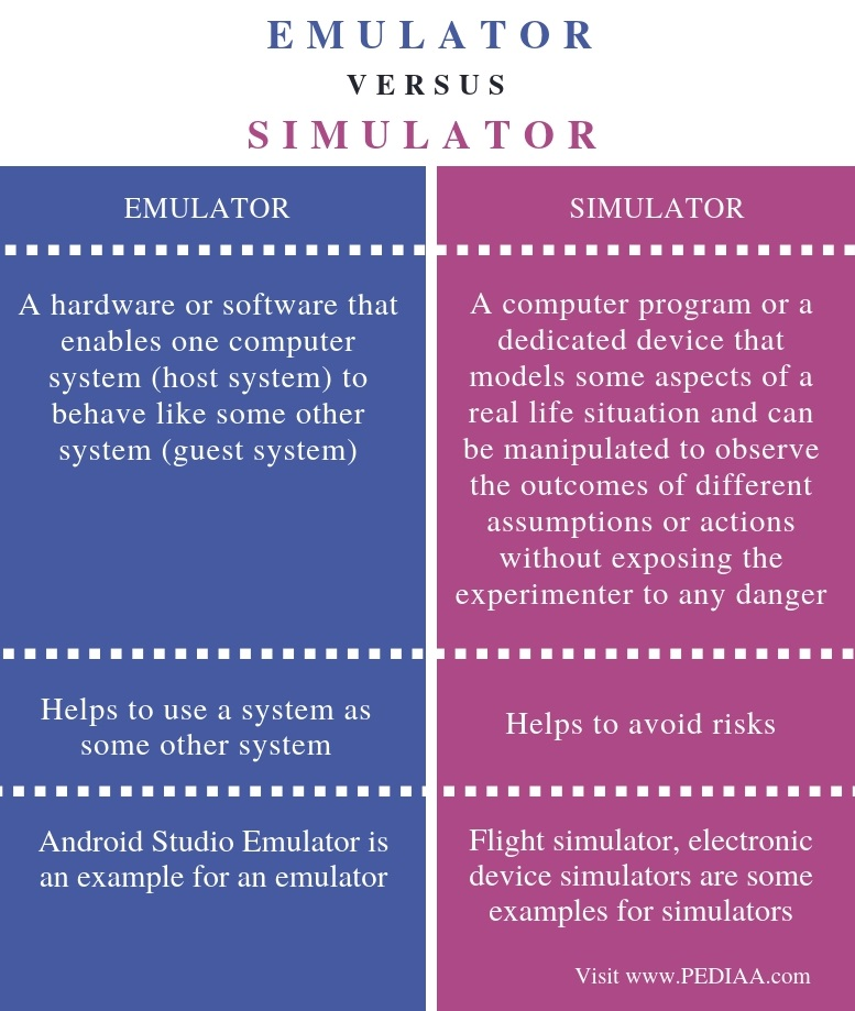 What is the Difference Between Emulator and Simulator