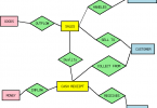 Main Difference - Class Diagram vs Entity Relationship Diagram