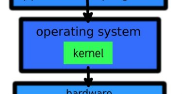 Difference Between Preemptive and Nonpreemptive Kernel_Figure 1
